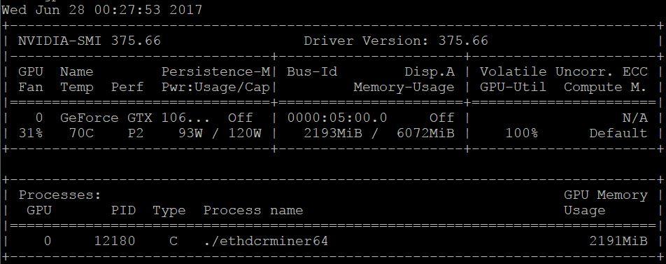ETH-Mining-RAM
