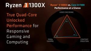 Ryzen-3-1300X-vs-Core-i3-7300