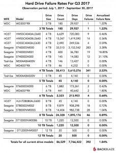 blog_chart_q3_2017_only_resultat