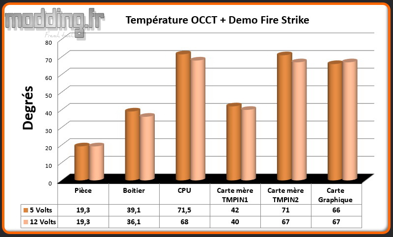 T° OCCT+Fire Strike BaronKase Liquid
