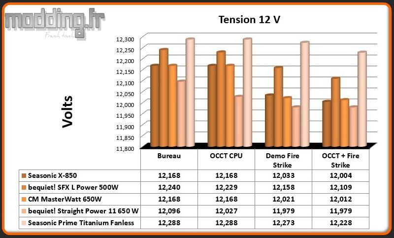 Tension Prime Titanium Fanless 12 Volt