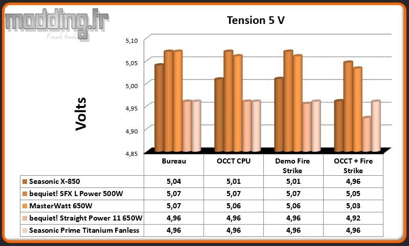 Tension Prime Titanium Fanless 5 Volt