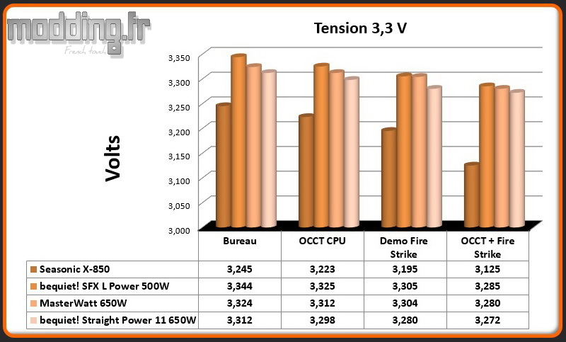 Tension Straight Power 11 3.3 Volt