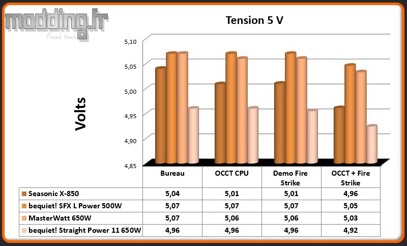 Tension Straight Power 11 5 Volt