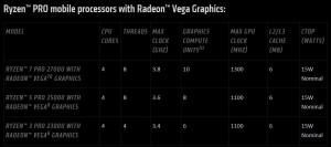ryzen-pro-mobile-processors-with-vega-graphics