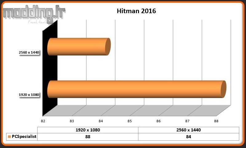 Jeu Hitman 2016 MEK1