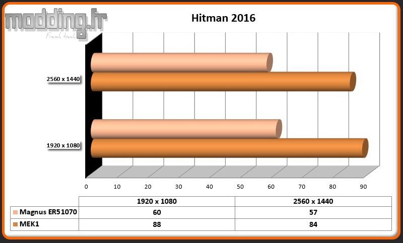 Jeu Hitman 2016 Magnus ER51070