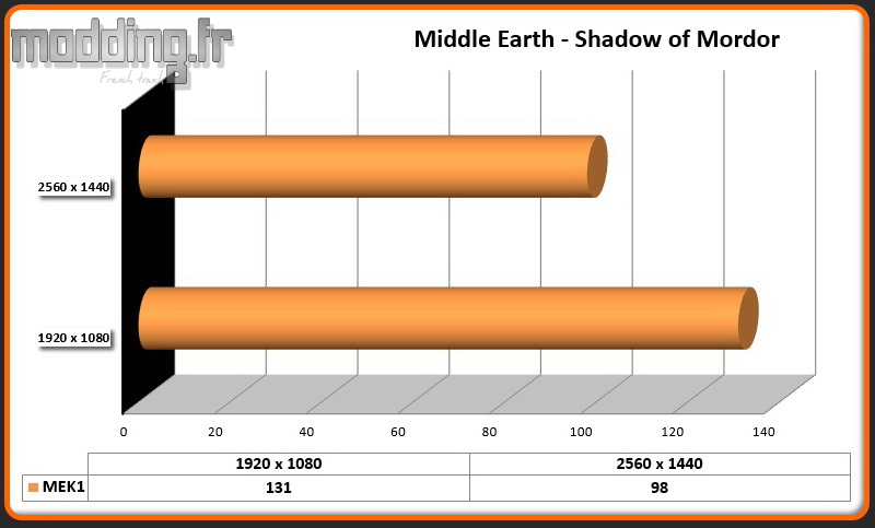 Jeu Middle Earth Shadow of Mordor MEK1