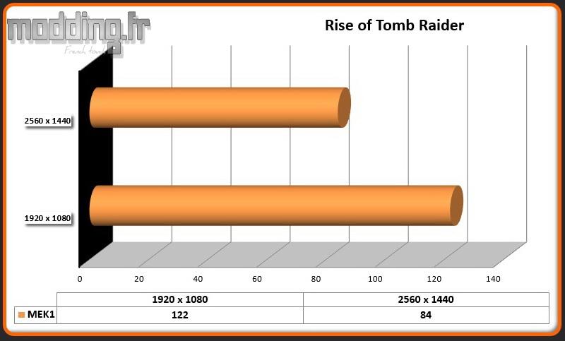 Jeu Rise of the Tomb Raider MEK1