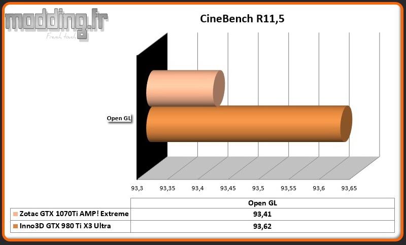 Bench CineBench R11.5