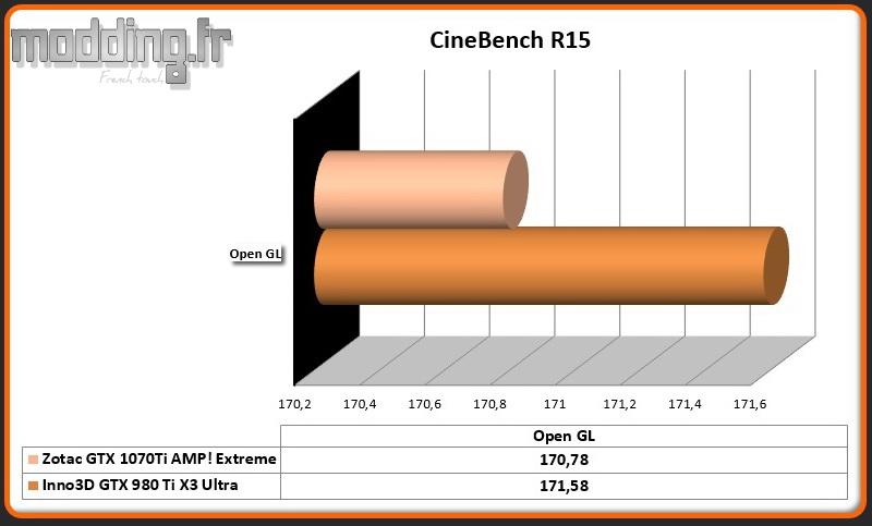 Bench CineBench R15