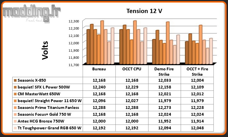 Tension Toughpower Grand RGB 12 Volt