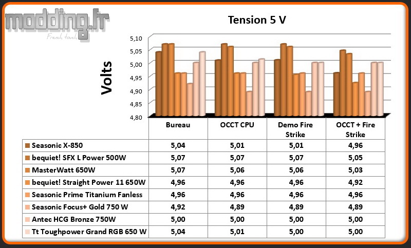 Tension Toughpower Grand RGB 5 Volt