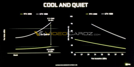 NVIDIA-RTX-2080-Cool-and-Quiet