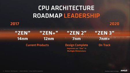 amd_roadmap_cpu_q2_2018