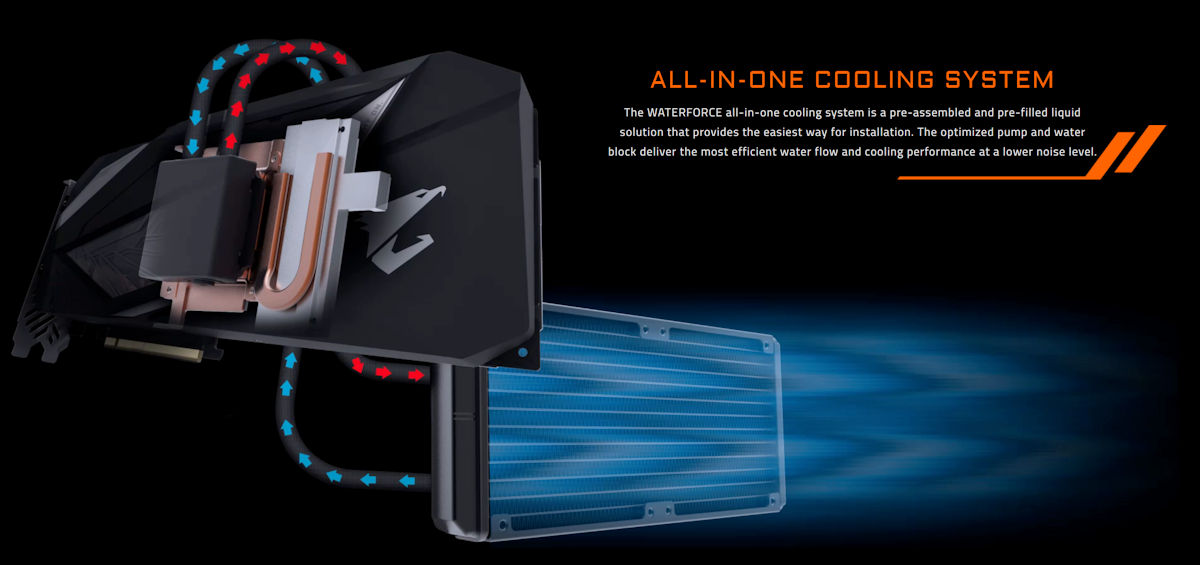 Gigabyte-GeForce-RTX-2080-Aorus-Xtreme-WaterForce-3