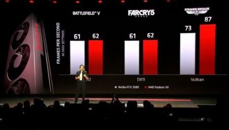 AMD-Radeon-VII-Benchmark-740x419