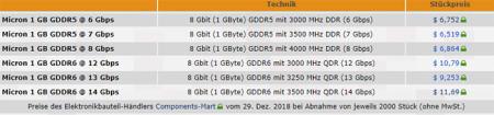 GDDR6 (2)