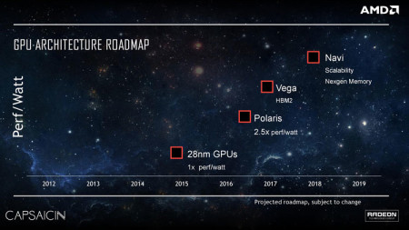 amd-capsaicin-radeon-roadmap-vega-navi-polaris1