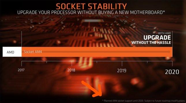 Inkedamd-am4-cpu-support-2020-645x359_LI