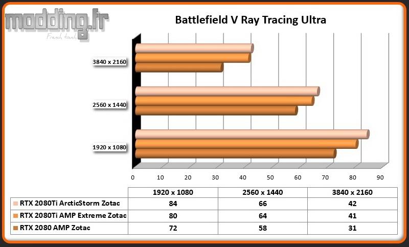 Jeu 09 Battlefield V Ray Tracing RTX 2080Ti ArcticStorm