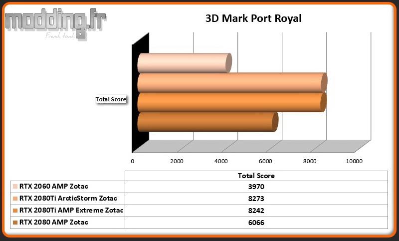 Bench 08 3DMark Port Royal RTX 2060 AMP