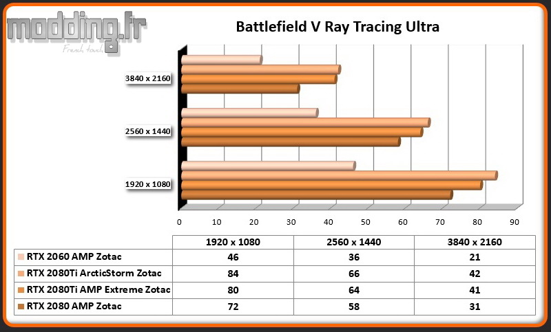 Jeu 09 Battlefield V Ray Tracing RTX 2060 AMP