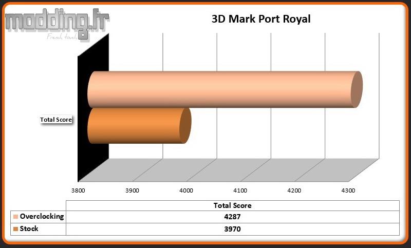 OC 04 3DMark Port Royal RTX 2060 AMP