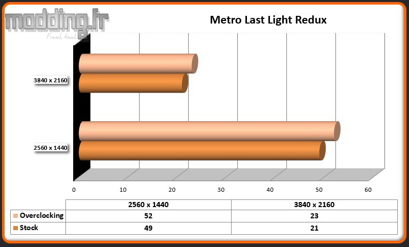 OC 06 Metro Last Light Redux RTX 2060 AMP