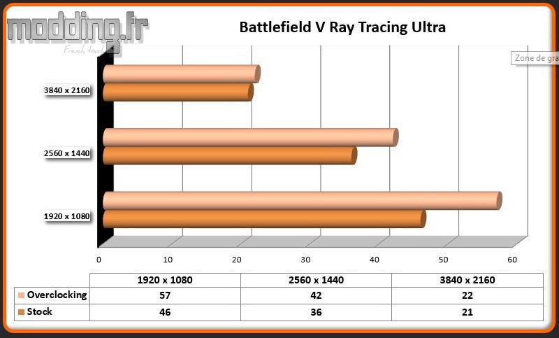 OC 08 Battlefield V Ray Tracing RTX 2060 AMP