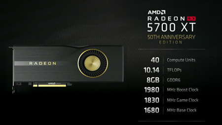 amd gpu navi gold