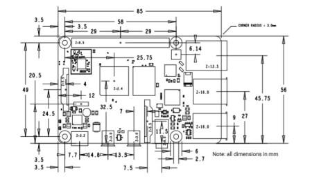 Raspberry pi4 blueprint