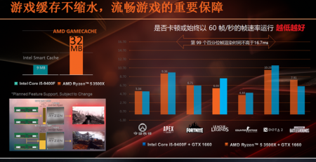AMD-Ryzen-5-3500X-vs-Intel-Core-i5-9400F-1-740x380