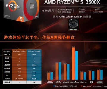 AMD-Ryzen-5-3500X-vs-Intel-Core-i5-9400F-720x600