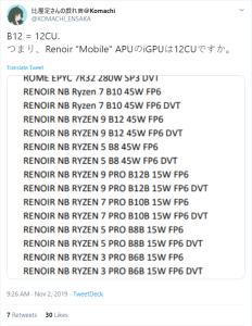 renoir_Ryzen_APU
