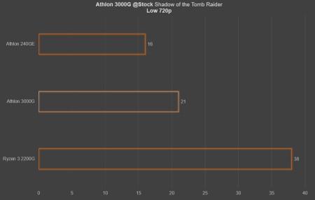 tomb raider 720p