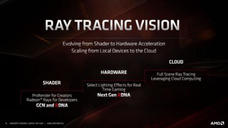 AMD-RDNA-GPU-Architecture-For-Navi-Radeon-RX-5700-Series_11-740x416