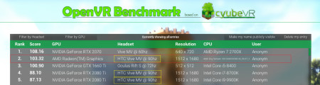 AMD-Radeon-RX-Navi-OpenVR-dépasse-une-GeForce-RTX-2080-Ti