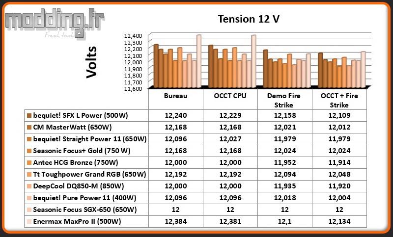 Tension MaxPro II 12 Volt