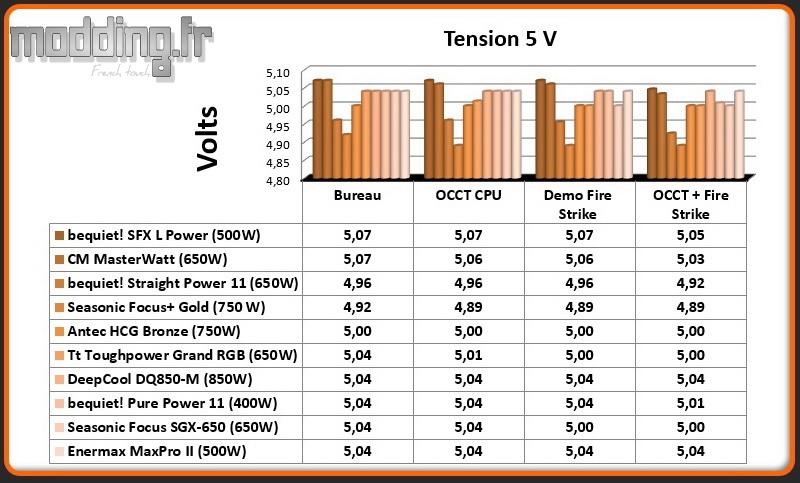 Tension MaxPro II 5 Volt