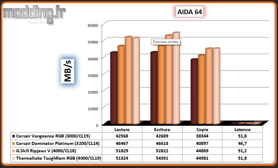 01 Aida 64 ToughRam RGB