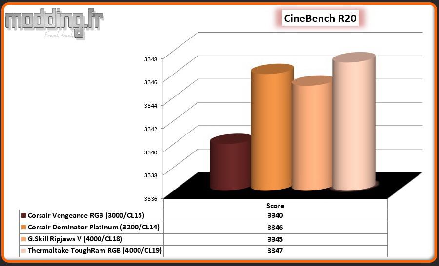 03 CineBench R20 CPU ToughRam RGB