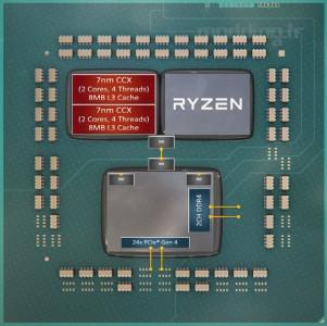AMD-Ryzen-3100 die