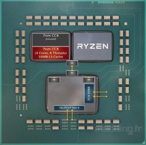 AMD-Ryzen-3300x