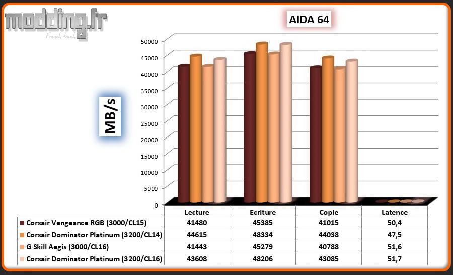 01 Aida 64 Dominator White