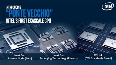 Intel-Ponte-Vecchio-740x416