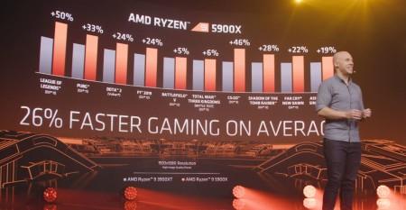 AMD-Ryzen-gaming-increases