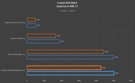 Crystal disk mark bench