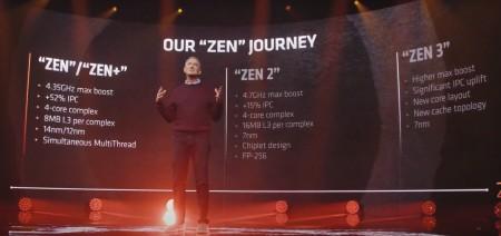 Zen-benefits-and-features