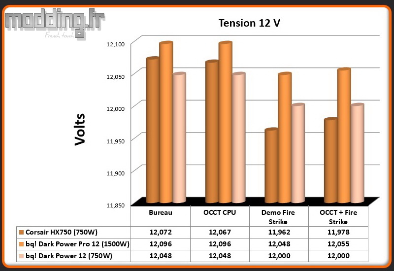 Tension Dark Power 12 12 Volt